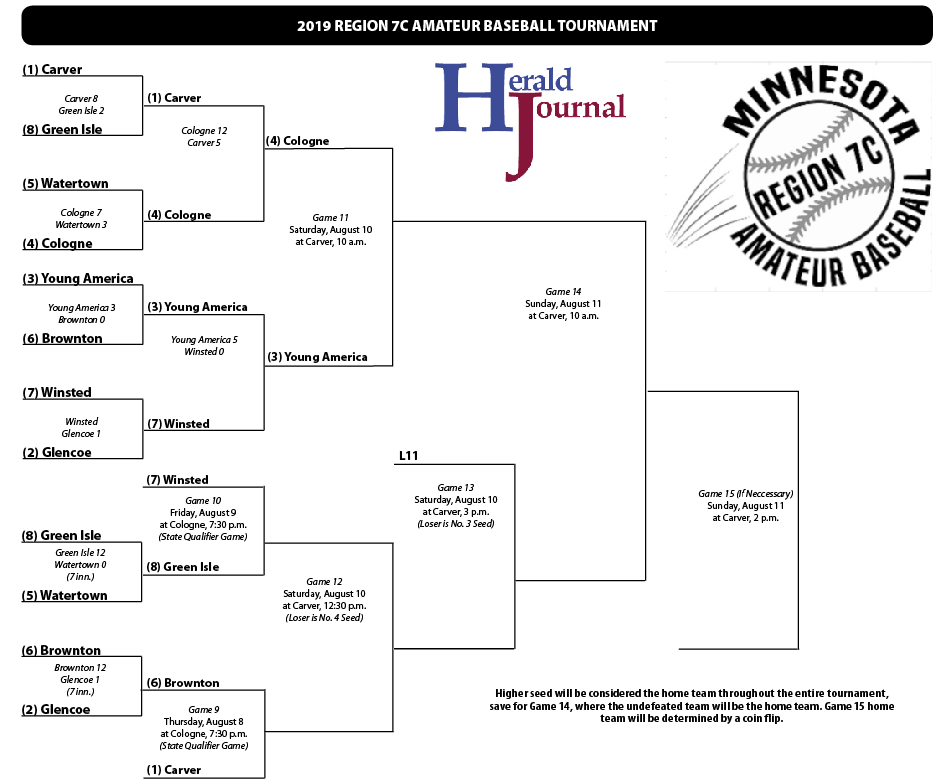 Updated Region 7C Bracket